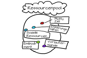 Grafik ZRM