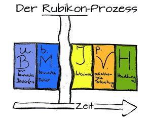Illustration rubcon